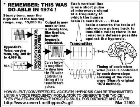 1974mindcontrol